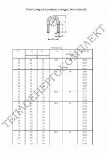ІНФОРМАЦІЯ Конструкція та розміри кріплення трубопроводів_Страница_1